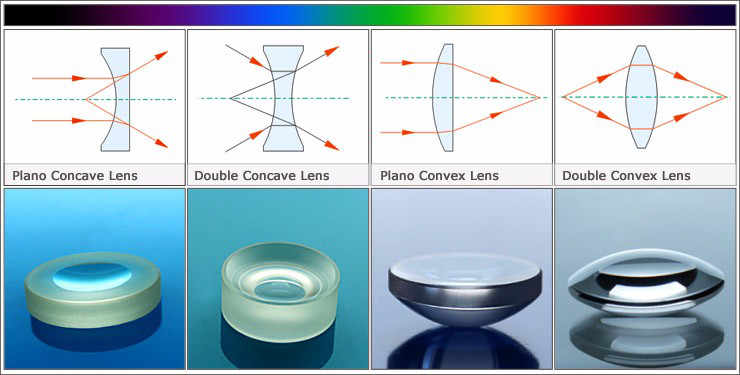 Colorful Glass Spherical Lenses