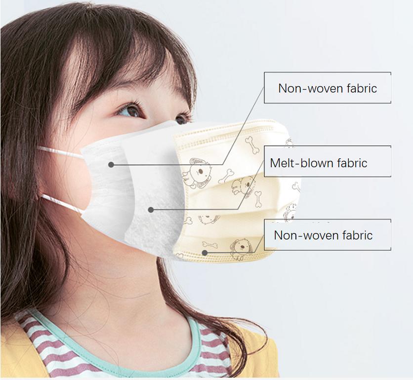 children's surgical mask earloop design