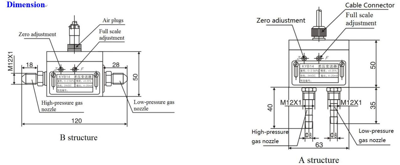 differential pressure transmitter wiki