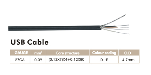 Insulation and Sheath Instrument Cable