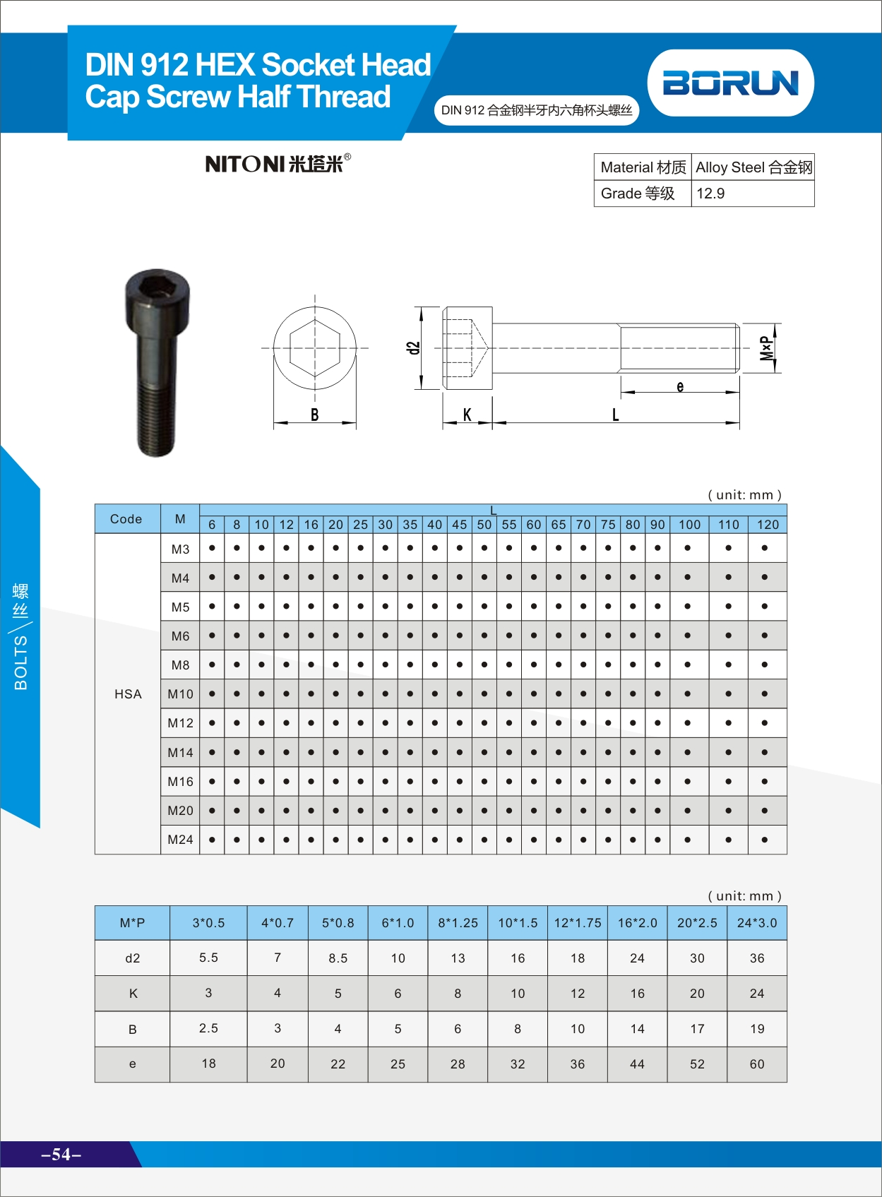 DIN912 HEX Screw Half thread