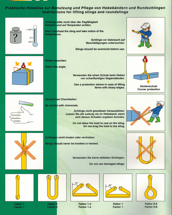 Instruction for webbing sling
