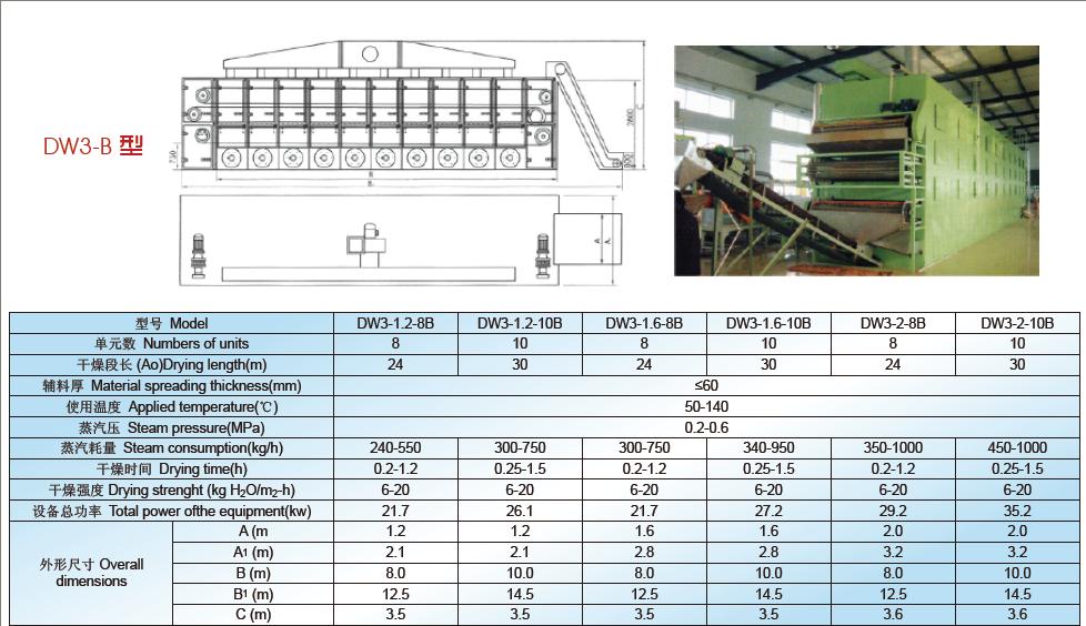 Mesh Belt Technical Data1