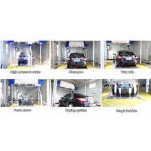 Full Automatic Touchless Car Washing Machine