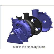 Roue Rubbr pour pompe Slury