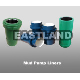 Mud Pump Fluid End Liner