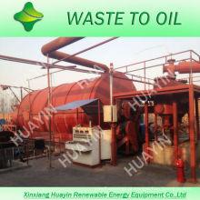 10/12 toneladas de pneu Waste padrão europeu / planta de reciclagem de borracha com alta tecnologia e serviço longo da Após-Venda