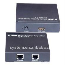 HDMI 2Ports Splitter Amplifier par Cat5x1