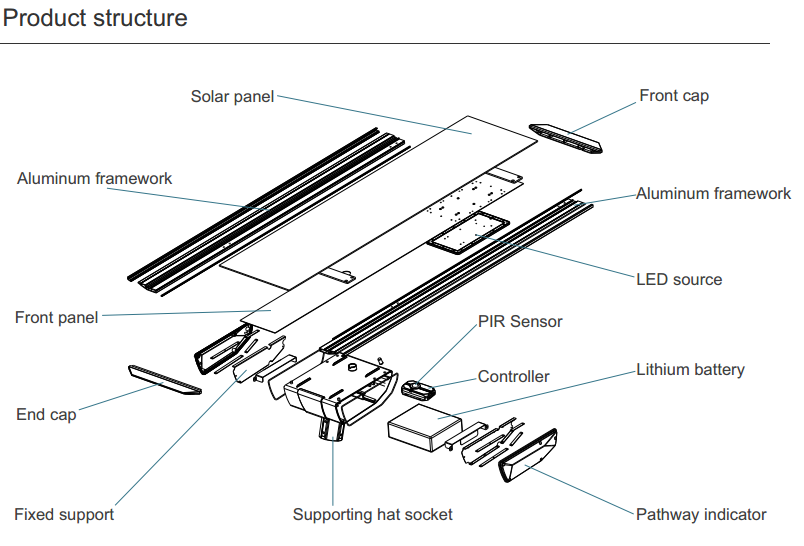 solar led street light structure