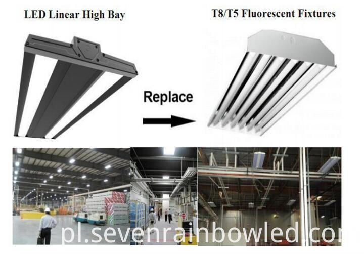 led linear high bay lamp 400 watt
