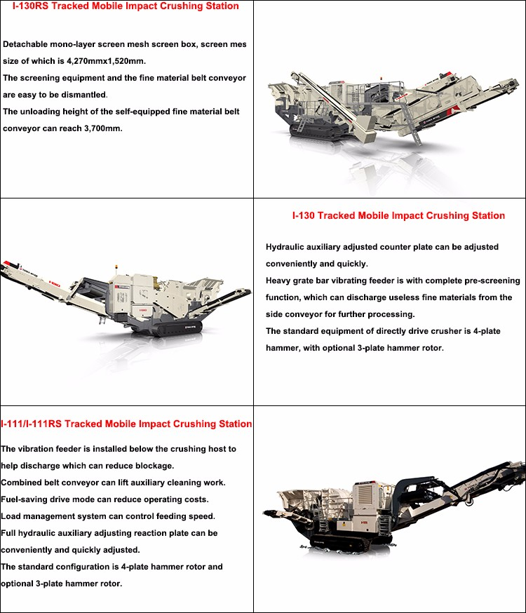 Details tracked impact crushing plant