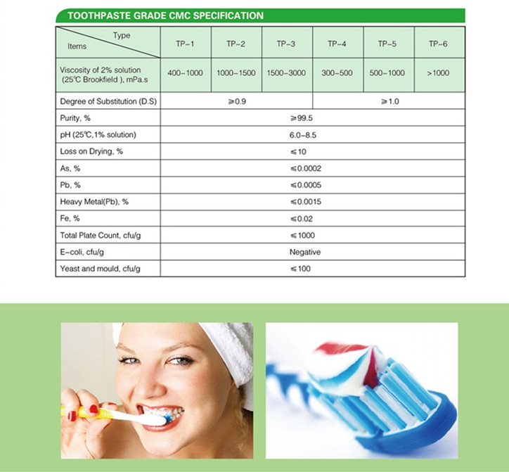 Dentifrice Carboxyl Methyl Cellulose