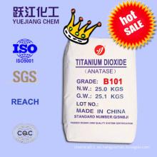 Dióxido de Titanio Anatase Grado B101