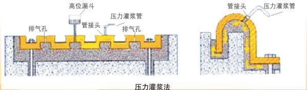 KS series grouting material