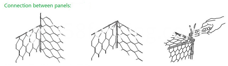 Connection for the gabion