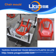 Yuyao Moud City In China: Professional Second hand plastic moulds
