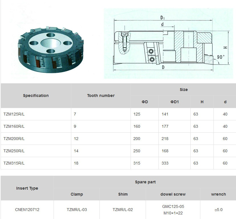 TZM Indexable CBN Surface Milling Cutter Kr90°