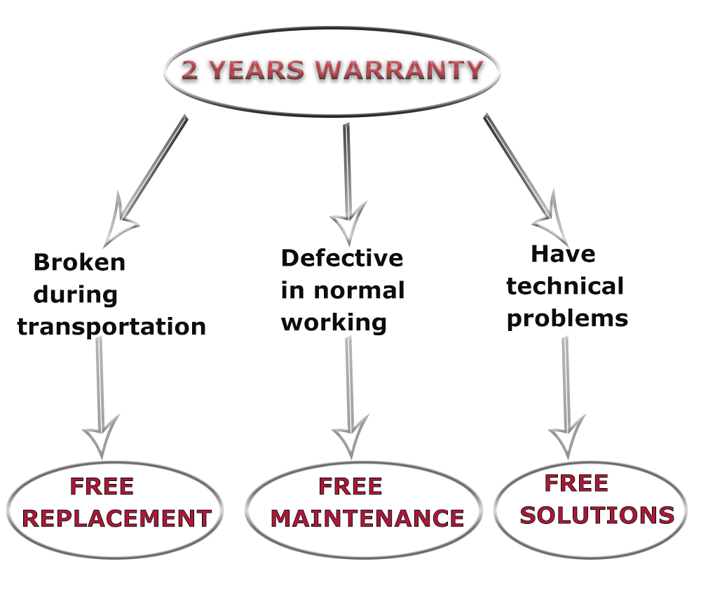 wall washer WARRANTY