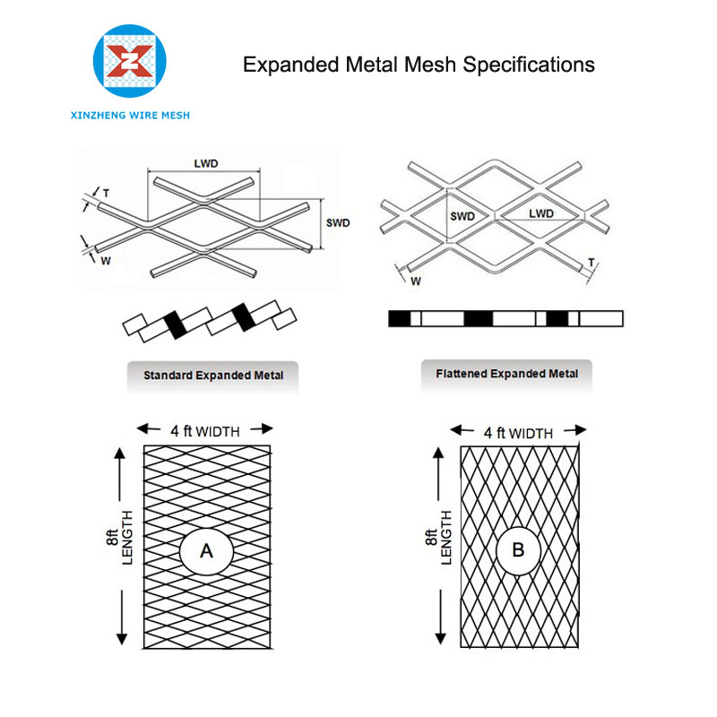 Expanded Metal Specifications