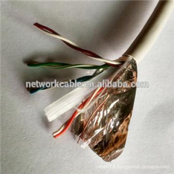 0,5 CCA câbles réseau FTP cat6 LAN