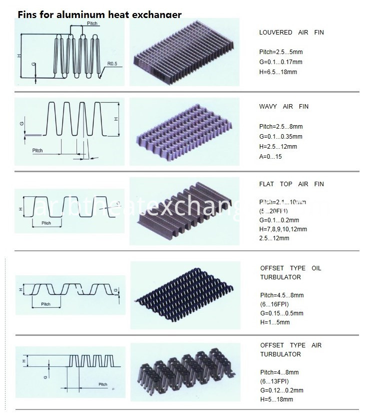 Heat Exchanger Fin Types