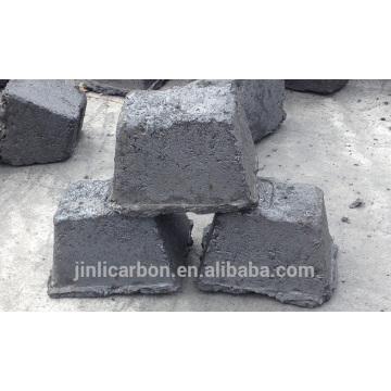 Carbon Electrode Paste/Soderberg Electrode Paste