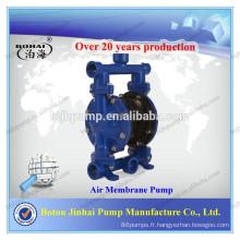 Pompe pneumatique à double membrane HYSS25 en acier inoxydable