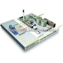Générateur de chaleur et de refroidissement combiné (CCHP)