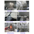 fábrica al por mayor spray secado alúmina catalizador activos micro cuentas