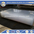 factory wholesale heat resistant 20mm thick plexiglass sheet