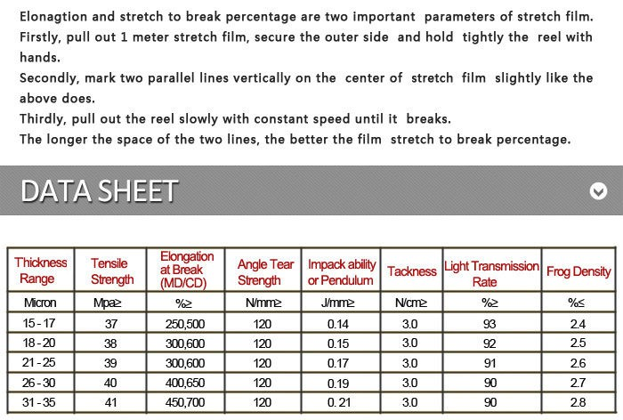 Lldpe Stretch Film Hs Code