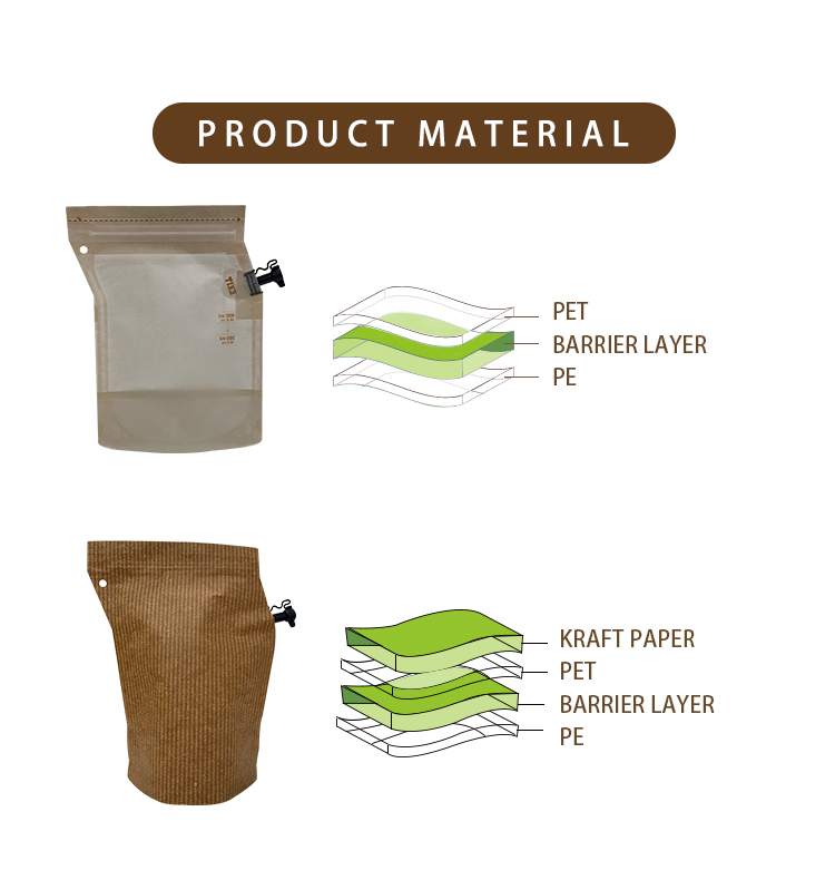 Product Material
