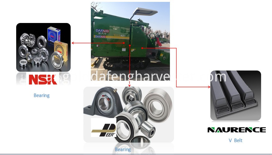 parts import from abroad for self-propelled rice harvester