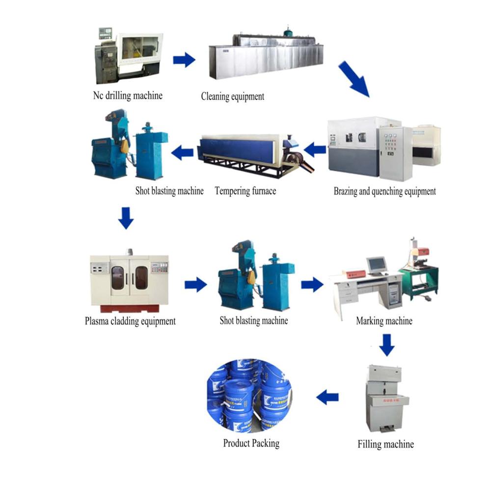 PTA W Production Process