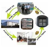 High Quality 28% 30% Lithopone B301 & B311 For Building Coating