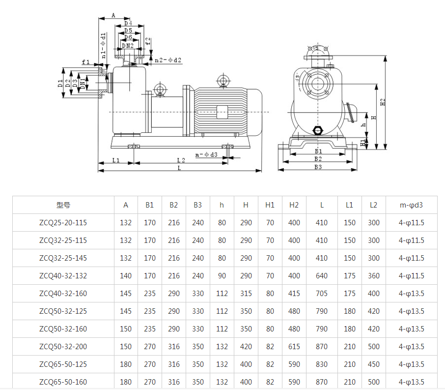 ZCQ self-priming magnetic pump 2