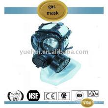 Военные Газовые Маски