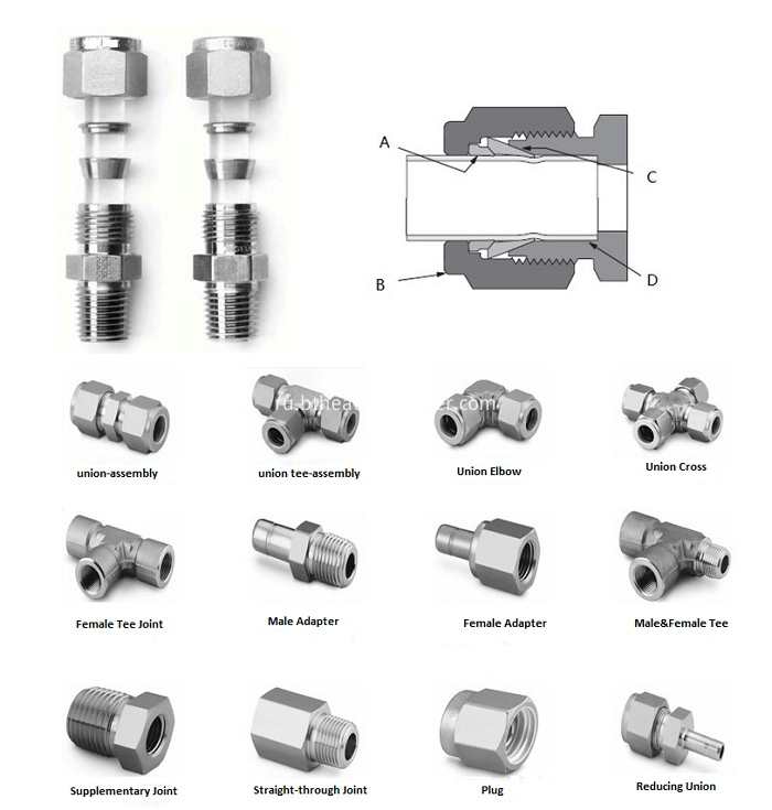 Union connector , elbow, tee, terminal, valves