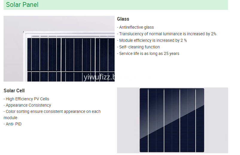Waterproof Solar Panel