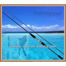 SPR008 canne à pêche courageuse