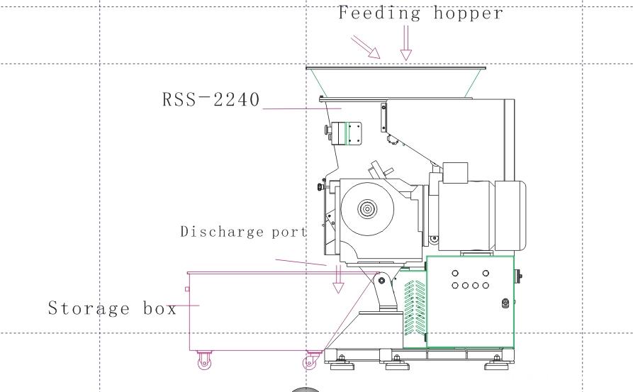 RSS shredder drawing 2