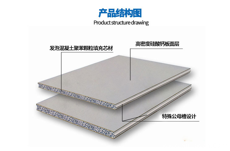 Foam Cement Board Structure