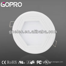 Flat Panel LED Lighting