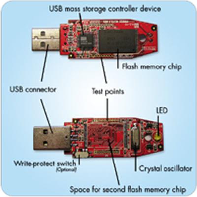 INSIDE-USB
