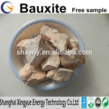 Bauxite price/calcined bauxite/raw bauxite ore prices