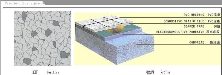 Anti-static PVC Raised Floor
