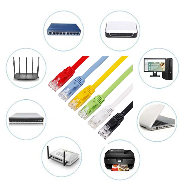 cat5e flat cable application01