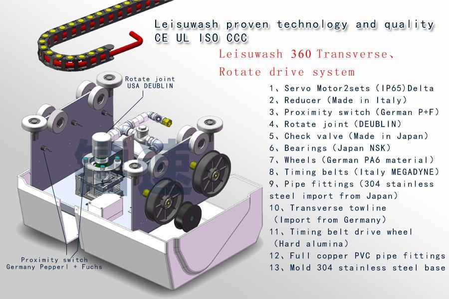 Leisuwash 360 Transverse, Rotate Drive System