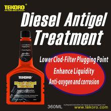Diesel Treibstoff Antigel Behandlung
