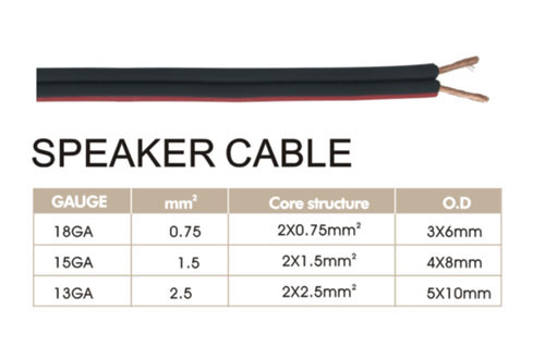 New Design Flat Electric Speaker Cable